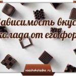 Зависимость вкуса шоколада от его формы